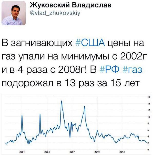 заказ авиа билетов из тюмени в москву