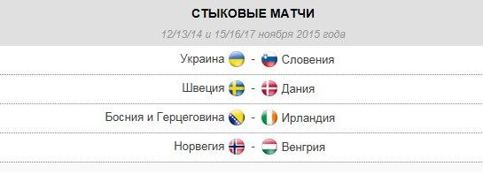 Состоялась жеребьёвка стыковых матчей за право принять участие в чемпионате Европы — 2016