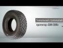 3D-обзор шины Yokohama Geolandar A⁄T-S G012 - 4 точки. Шины и диски 4точки - Wheels Tyres