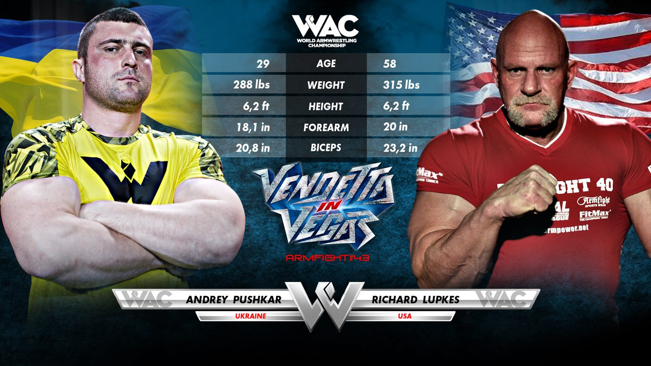 Andrey Pushkar vs. Richard Lupkes, ARMFIGHT 43, Vendetta in Vegas, 12 July 2015 │ Image Source: ARMWRESTLING / Армрестлинг / Армспорт главная