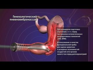 """Новая перспектива в решении проблем мужского и женского здоровья - аппарат МКВ-01 """"ИВАВИТА"""""""