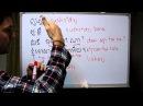 Learning Khmer : Lesson 1