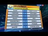 Вести спорт 2013. Волейбол. «Белогорье» и «Локомотив» добились побед