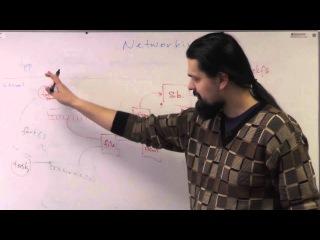 Лекция 5: Сетевая подсистема. Часть 1