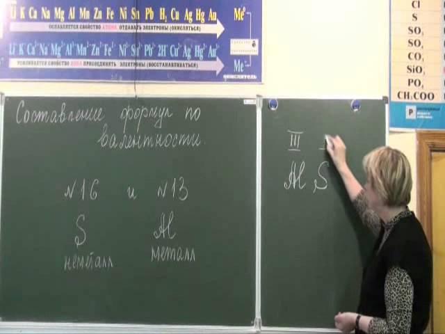 Составление формул по валентности