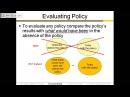 Economics 1 - 2014-09-03: Organization of Course Overview Intro to Econo