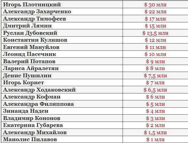 Гройсман предлагает Раде уволить 3 судей райсудов Киева за решения против евромайдановцев - Цензор.НЕТ 8177