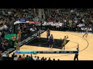 NBA Recap Charlotte Hornets vs San Antonio Spurs   November 7, 2015   Highlights