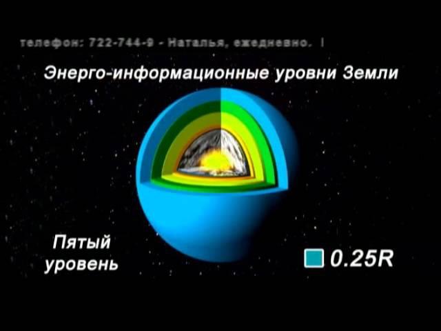 Об Информационных полях Небесный Сальский код Tayniy PLUS 2010 04 23 Esli krizis, to krizis chego