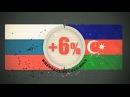 Российско-азербайджанские отношения