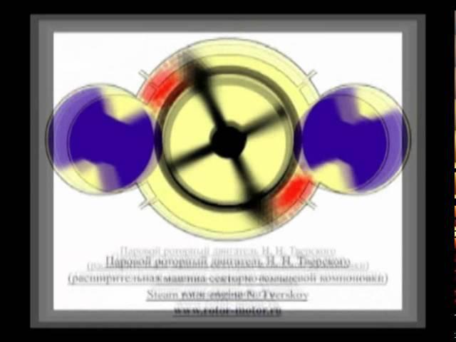 Принцип пульсирующей турбины - двигатель Н.Тверского. Великий тюнинг идеи