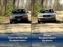Bose suspension system summary