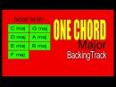 Guitar Backing Track ONE CHORD Cmaj 110 Bpm Pop Rock