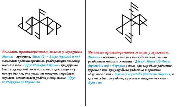 runicheskie-formuli-seksualnosti