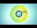 Cisco VNI Global IP Traffic Прогноз Основные (2012-2017)