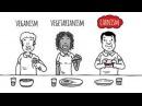 ВСЕМИРНЫЙ ОБМАН Скрытые причины употребления мяса