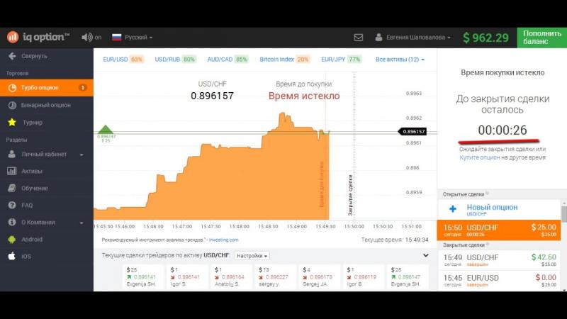 IQOption.com стратегия торговля по тренду. Брокер Бинарных Опционов Айкью Опцион