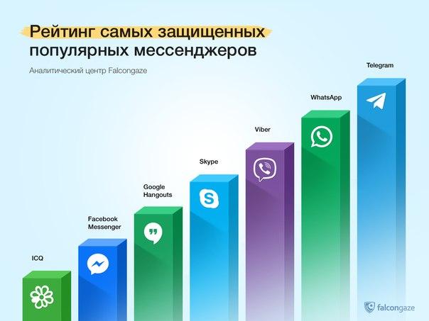 электронная почта рейтинг - фото 10