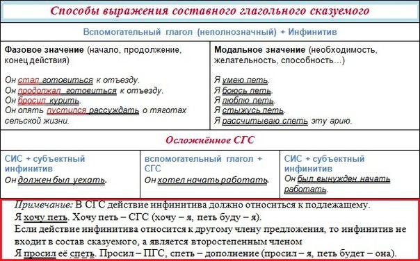КристаЛьный vs кристаЛЛический / Как это будет по-русски