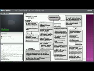 МА Аукцинов блок 2-09. альфия бикмаева - юридические аспекты лекция №2