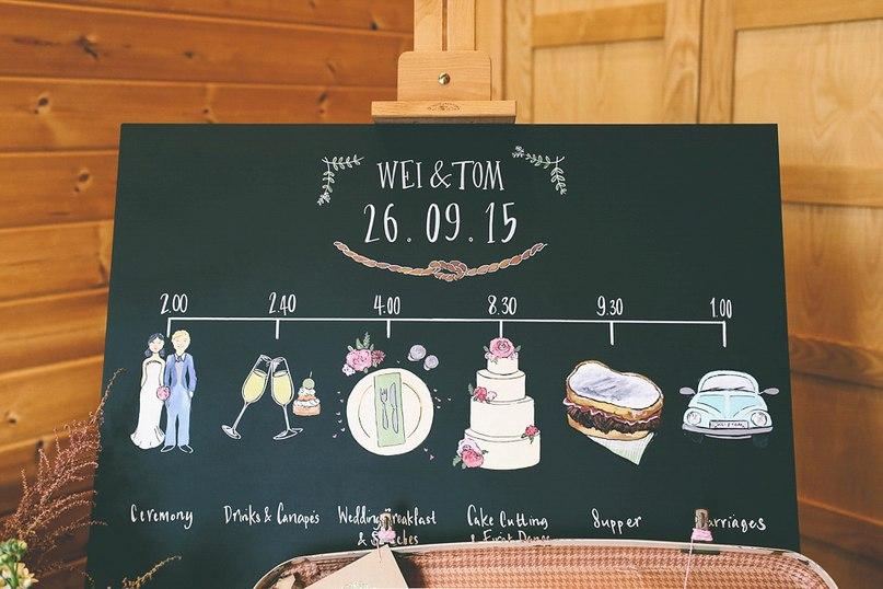 PyLhPaV1K4w - Английская свадьба в стиле VINTAGE INSPIRED
