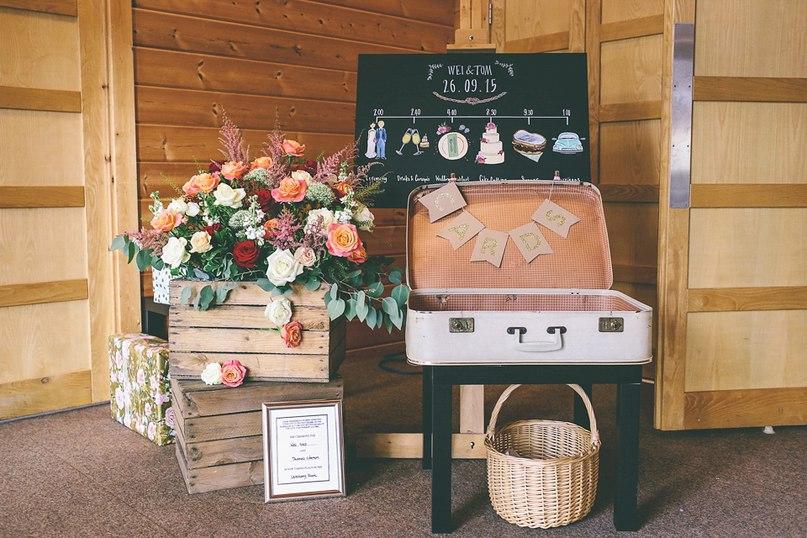 YTBOlZEcu3A - Английская свадьба в стиле VINTAGE INSPIRED
