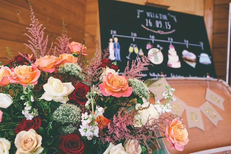 mF yj89x0KA - Английская свадьба в стиле VINTAGE INSPIRED