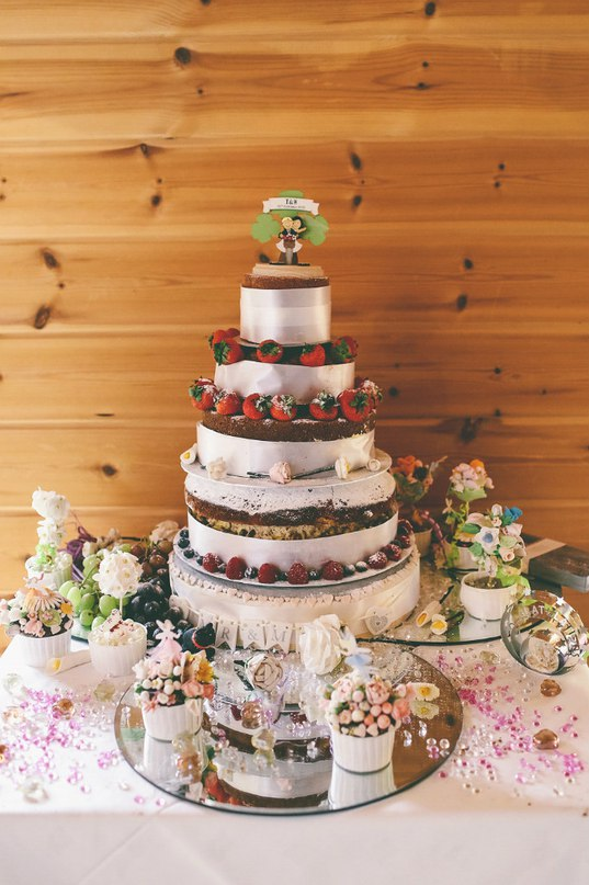 zBE3lHAiSdk - Английская свадьба в стиле VINTAGE INSPIRED
