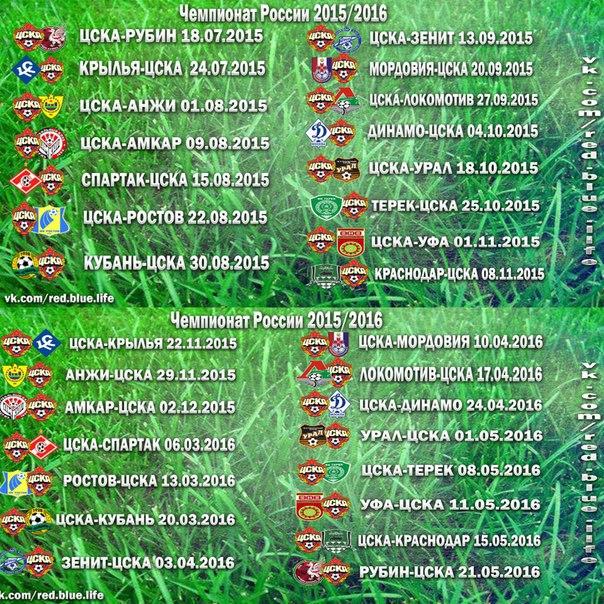 Лунный календарь для стрижек на март 2016 года благоприятные