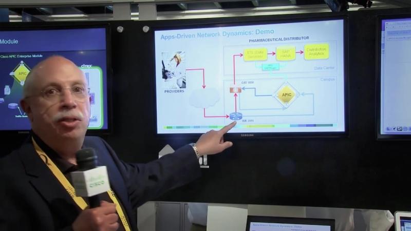 Автоматизована Оптимізація мережі APIC-ЕМ дозволяє оптимізувати продуктивність додатків