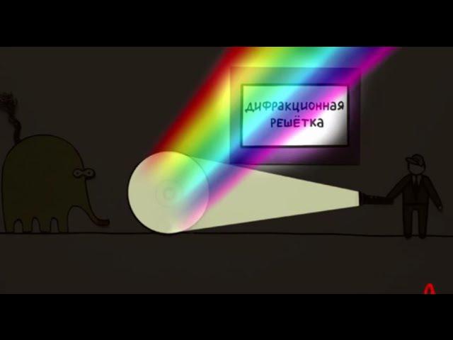 Дифракция - Дифракционная решетка