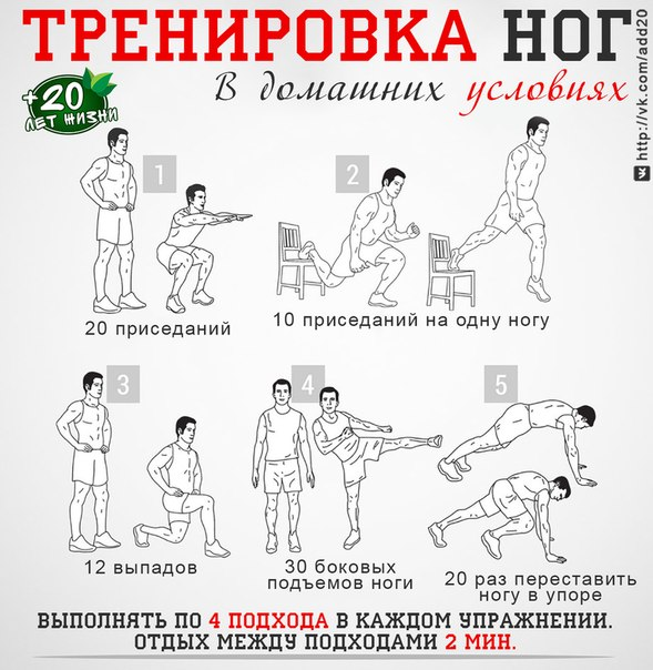 Упражнения для тренировки удара в домашних условиях - Каменный Пояс