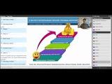 Как прокачать свою страницу вконтакте, чтобы удвоить продажи - Саня Сим