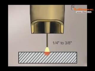 Сварка полуавтоматом - Основы сварки полуавтомата