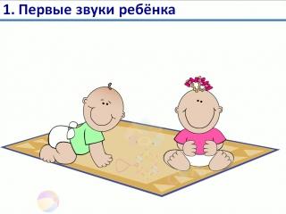 Слог.Деление на слоги.Перенос слов. Русский язык 2 класс