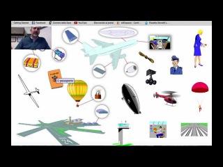Vocabolario: Viaggiare - Mezzi di volo