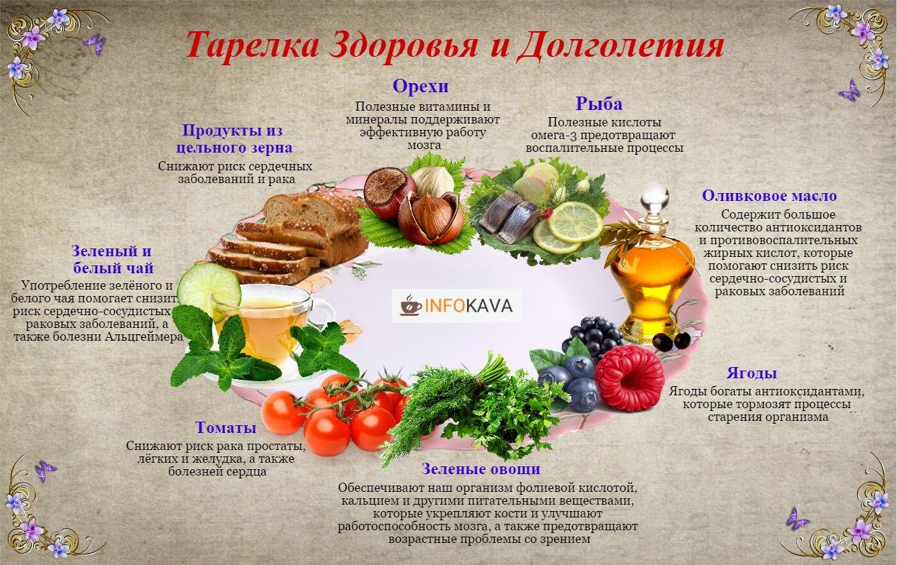 Поздравление с днем рождения здоровья сибирского долголетия кавказского 756