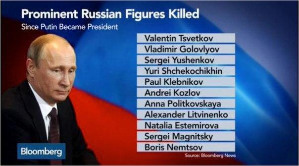 Доклад об убийстве Александра Литвиненко
