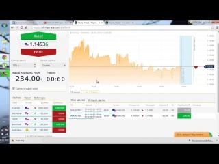 Видео-урок заработка. Как заработать деньги в Olymptrade (Олимп Трейд) бинарные опционы. Реальная стратегия