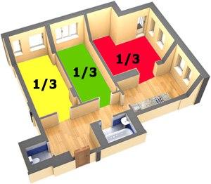 Квартира в ипотеку в Москве Ипотечный кредит на новые.