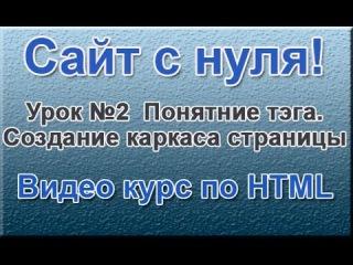 """""""Сайт с нуля"""" Урок №2  Понятие тэга. Создание каркаса страницы ( Видео курс по HTML )"""
