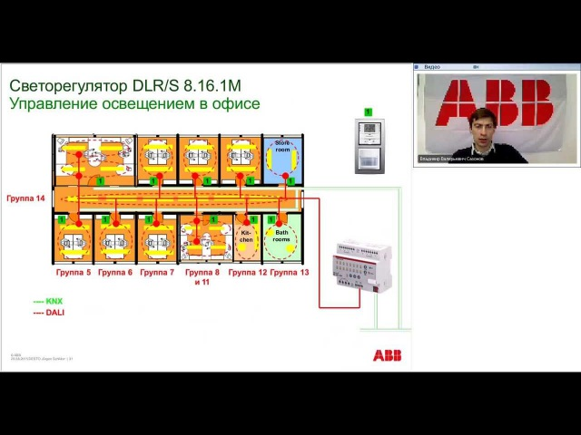 Вебинар АББ_ABB i-bus KNX. Пример проектирования системы автоматизации для загородного дома.