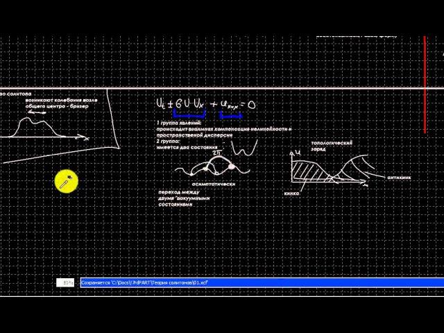 Теория солитонов. Лекция 1