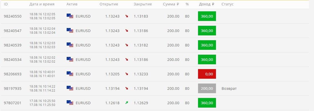 Сигналы Макс Верен - Страница 2 SRTBmWITDpY