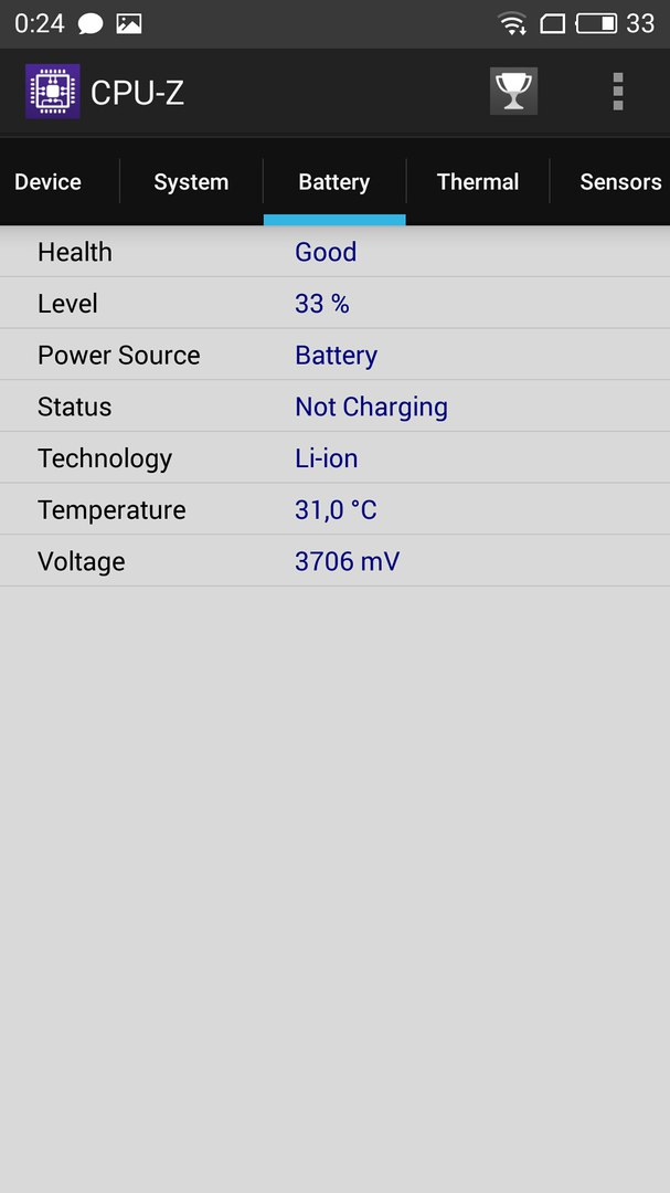 Meizu M3 Note 32Gb White Белый фото