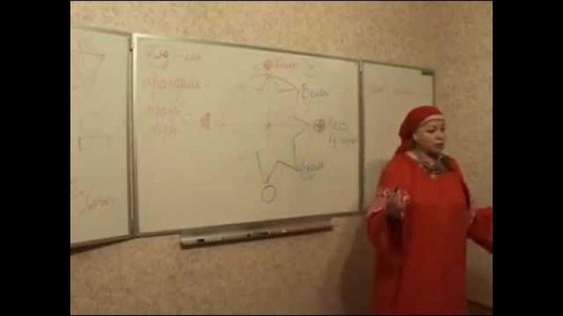 Славяноведение- Васильченко Людмила Павловна