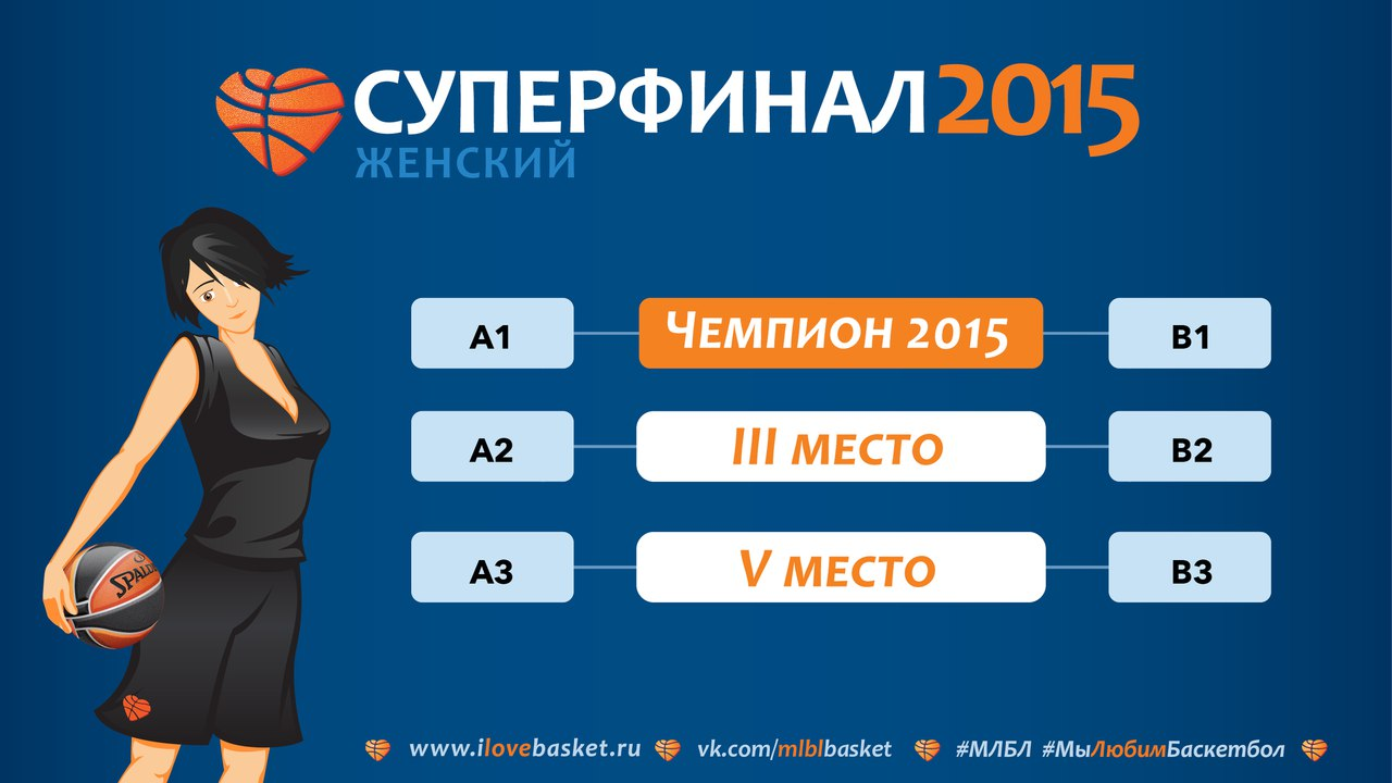 Суперфинал МЛБЛ 2015