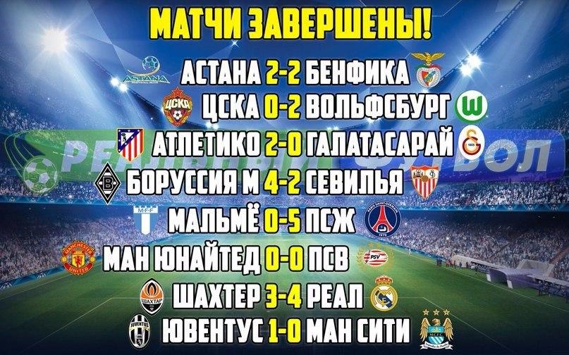 Итоговые результаты сегодняшних матчей Лиги Чемпионов! (21.11.2015)