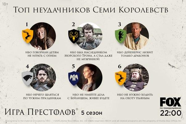 Каких персонажей «Игры