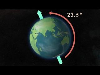 10 заблуждений о космосе